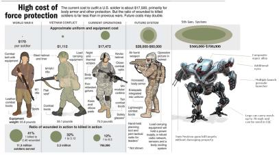 map-soldados-3